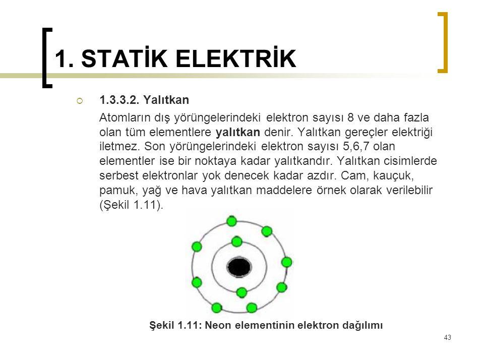 1. STATİK ELEKTRİK  1.3.3.2. Yalıtkan Atomların dış yörüngelerindeki elektron sayısı 8 ve daha fazla olan tüm elementlere yalıtkan denir. Yalıtkan ge