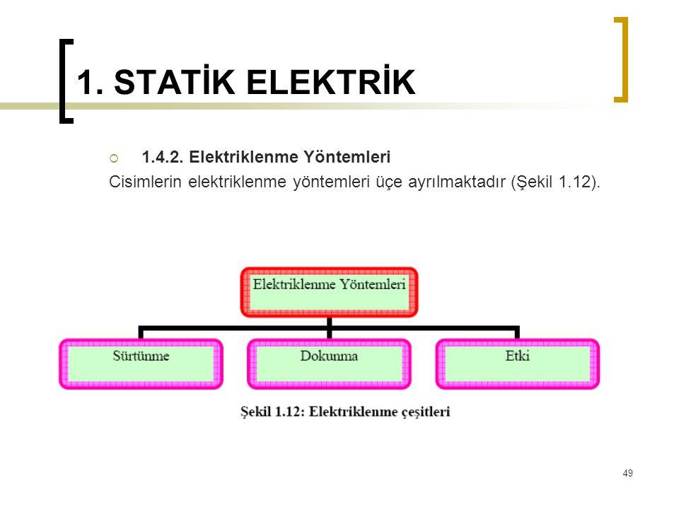 1. STATİK ELEKTRİK  1.4.2. Elektriklenme Yöntemleri Cisimlerin elektriklenme yöntemleri üçe ayrılmaktadır (Şekil 1.12). 49