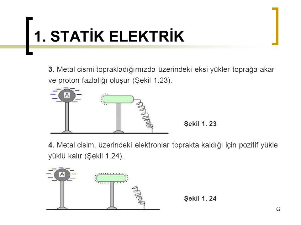1. STATİK ELEKTRİK 3. Metal cismi toprakladığımızda üzerindeki eksi yükler toprağa akar ve proton fazlalığı oluşur (Şekil 1.23). Şekil 1. 23 4. Metal
