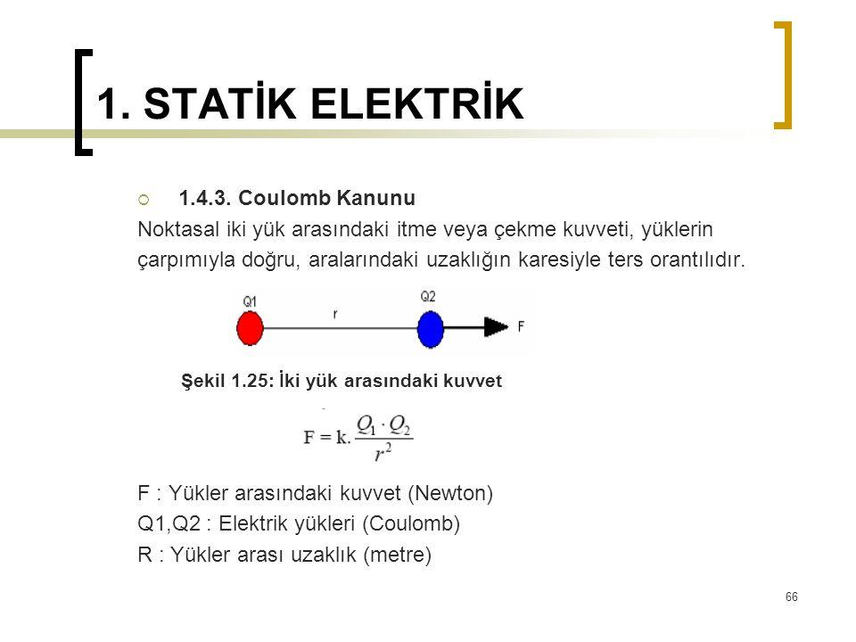 1. STATİK ELEKTRİK  1.4.3. Coulomb Kanunu Noktasal iki yük arasındaki itme veya çekme kuvveti, yüklerin çarpımıyla doğru, aralarındaki uzaklığın kare