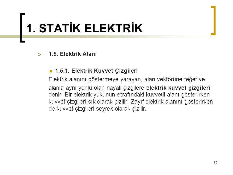 1. STATİK ELEKTRİK  1.5. Elektrik Alanı 1.5.1. Elektrik Kuvvet Çizgileri Elektrik alanını göstermeye yarayan, alan vektörüne teğet ve alanla aynı yön