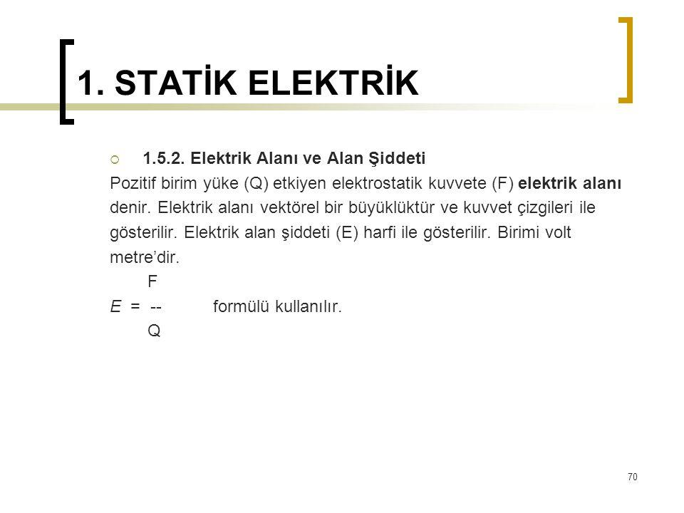 1. STATİK ELEKTRİK  1.5.2. Elektrik Alanı ve Alan Şiddeti Pozitif birim yüke (Q) etkiyen elektrostatik kuvvete (F) elektrik alanı denir. Elektrik ala