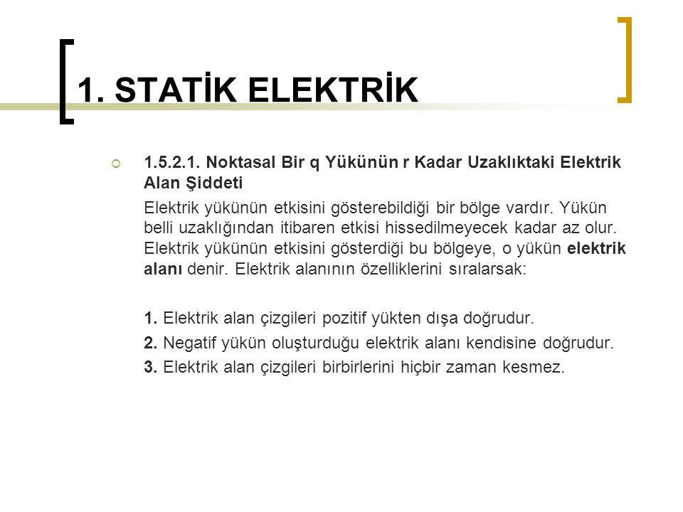1. STATİK ELEKTRİK  1.5.2.1. Noktasal Bir q Yükünün r Kadar Uzaklıktaki Elektrik Alan Şiddeti Elektrik yükünün etkisini gösterebildiği bir bölge vard