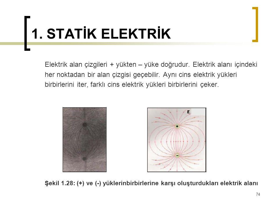 1. STATİK ELEKTRİK Elektrik alan çizgileri + yükten – yüke doğrudur. Elektrik alanı içindeki her noktadan bir alan çizgisi geçebilir. Aynı cins elektr