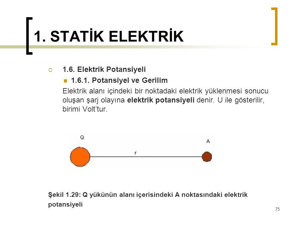 1. STATİK ELEKTRİK  1.6. Elektrik Potansiyeli 1.6.1. Potansiyel ve Gerilim Elektrik alanı içindeki bir noktadaki elektrik yüklenmesi sonucu oluşan şa