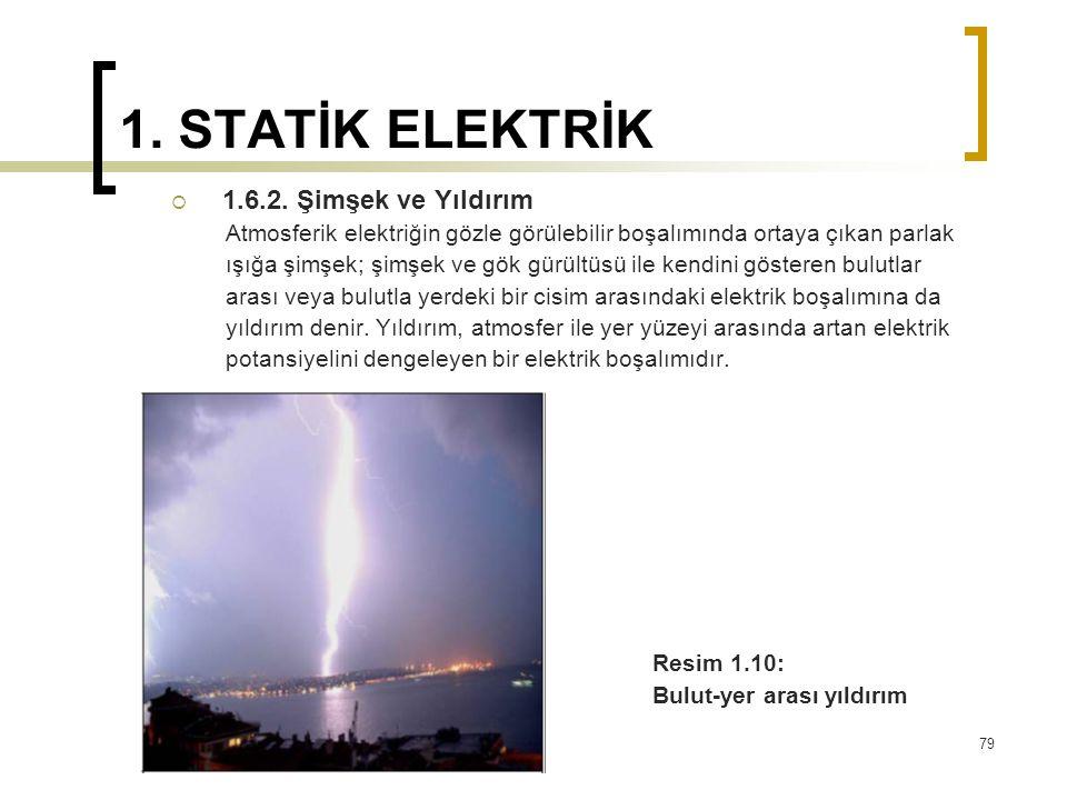 1. STATİK ELEKTRİK  1.6.2. Şimşek ve Yıldırım Atmosferik elektriğin gözle görülebilir boşalımında ortaya çıkan parlak ışığa şimşek; şimşek ve gök gür