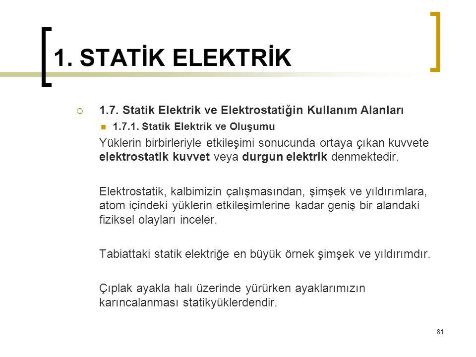 1. STATİK ELEKTRİK  1.7. Statik Elektrik ve Elektrostatiğin Kullanım Alanları 1.7.1. Statik Elektrik ve Oluşumu Yüklerin birbirleriyle etkileşimi son