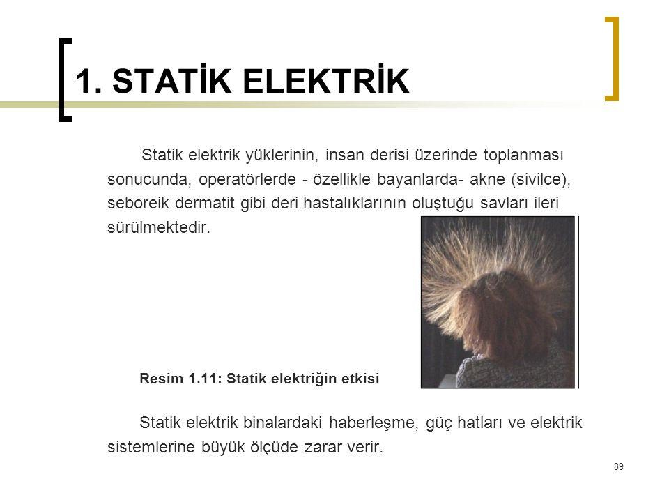 1. STATİK ELEKTRİK Statik elektrik yüklerinin, insan derisi üzerinde toplanması sonucunda, operatörlerde - özellikle bayanlarda- akne (sivilce), sebor