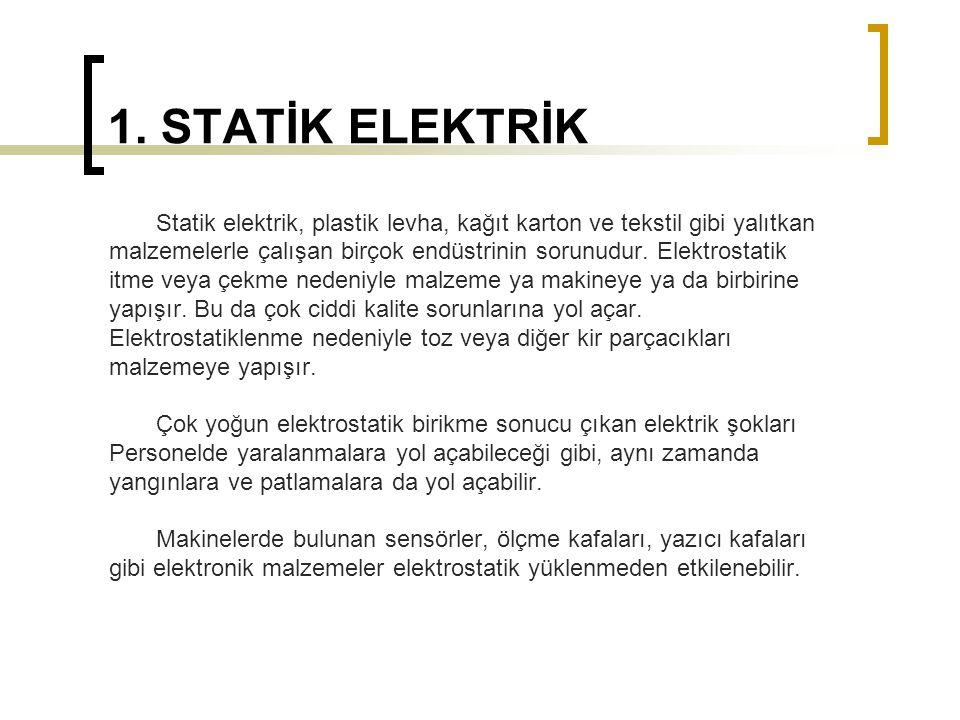 1. STATİK ELEKTRİK Statik elektrik, plastik levha, kağıt karton ve tekstil gibi yalıtkan malzemelerle çalışan birçok endüstrinin sorunudur. Elektrosta