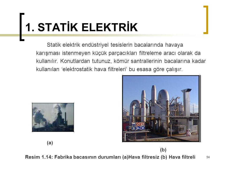 1. STATİK ELEKTRİK Statik elektrik endüstriyel tesislerin bacalarında havaya karışması istenmeyen küçük parçacıkları filtreleme aracı olarak da kullan