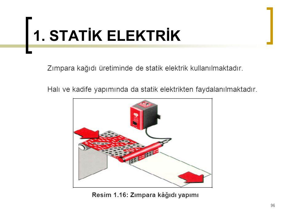 1. STATİK ELEKTRİK Zımpara kağıdı üretiminde de statik elektrik kullanılmaktadır. Halı ve kadife yapımında da statik elektrikten faydalanılmaktadır. R