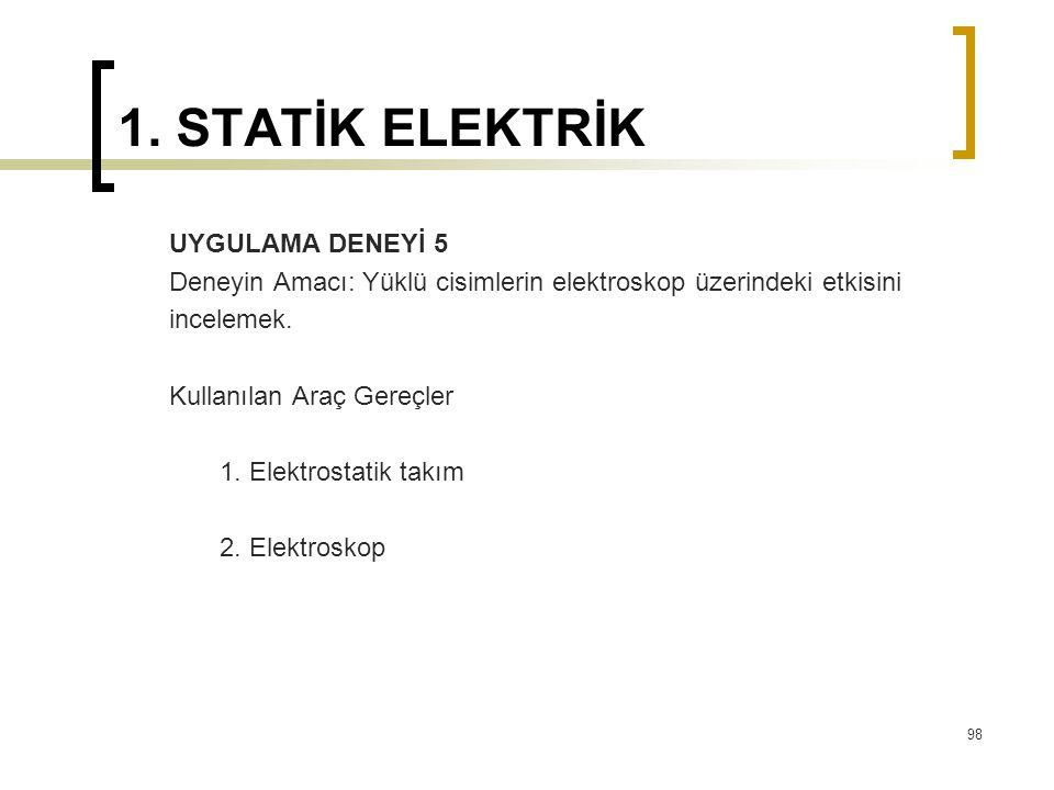 1. STATİK ELEKTRİK UYGULAMA DENEYİ 5 Deneyin Amacı: Yüklü cisimlerin elektroskop üzerindeki etkisini incelemek. Kullanılan Araç Gereçler 1. Elektrosta