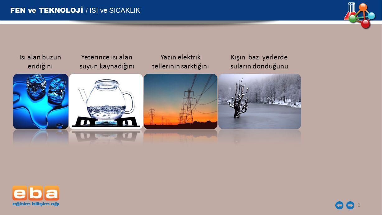 FEN ve TEKNOLOJİ / ISI ve SICAKLIK 2 Isı alan buzun eridiğini Yazın elektrik tellerinin sarktığını Yeterince ısı alan suyun kaynadığını Kışın bazı yer