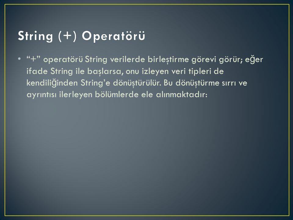 + operatörü String verilerde birleştirme görevi görür; e ğ er ifade String ile başlarsa, onu izleyen veri tipleri de kendili ğ inden String'e dönüştürülür.