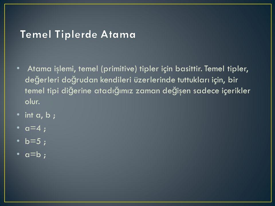 Atama işlemi, temel (primitive) tipler için basittir.