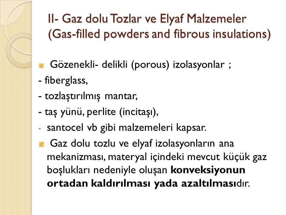 II- Gaz dolu Tozlar ve Elyaf Malzemeler (Gas-filled powders and fibrous insulations) Gözenekli- delikli (porous) izolasyonlar ; - fiberglass, - tozlaştırılmış mantar, - taş yünü, perlite (incitaşı), - santocel vb gibi malzemeleri kapsar.
