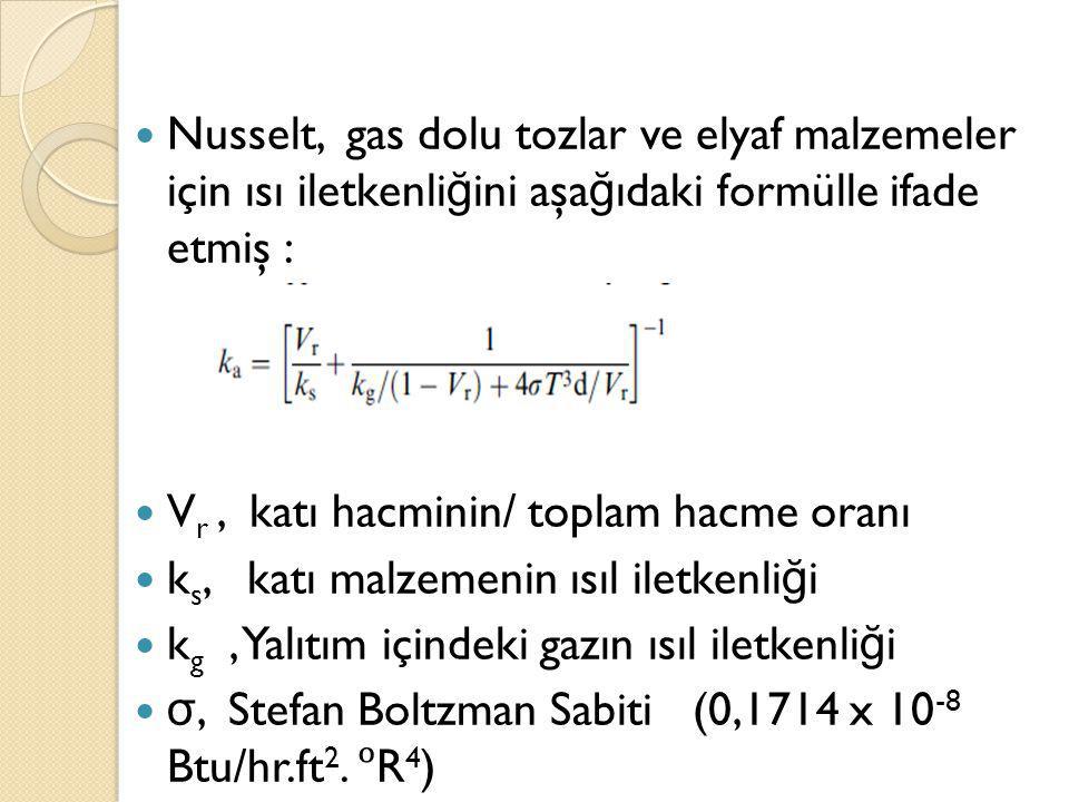 Nusselt, gas dolu tozlar ve elyaf malzemeler için ısı iletkenli ğ ini aşa ğ ıdaki formülle ifade etmiş : V r, katı hacminin/ toplam hacme oranı k s, katı malzemenin ısıl iletkenli ğ i k g, Yalıtım içindeki gazın ısıl iletkenli ğ i σ, Stefan Boltzman Sabiti (0,1714 x 10 -8 Btu/hr.ft 2.