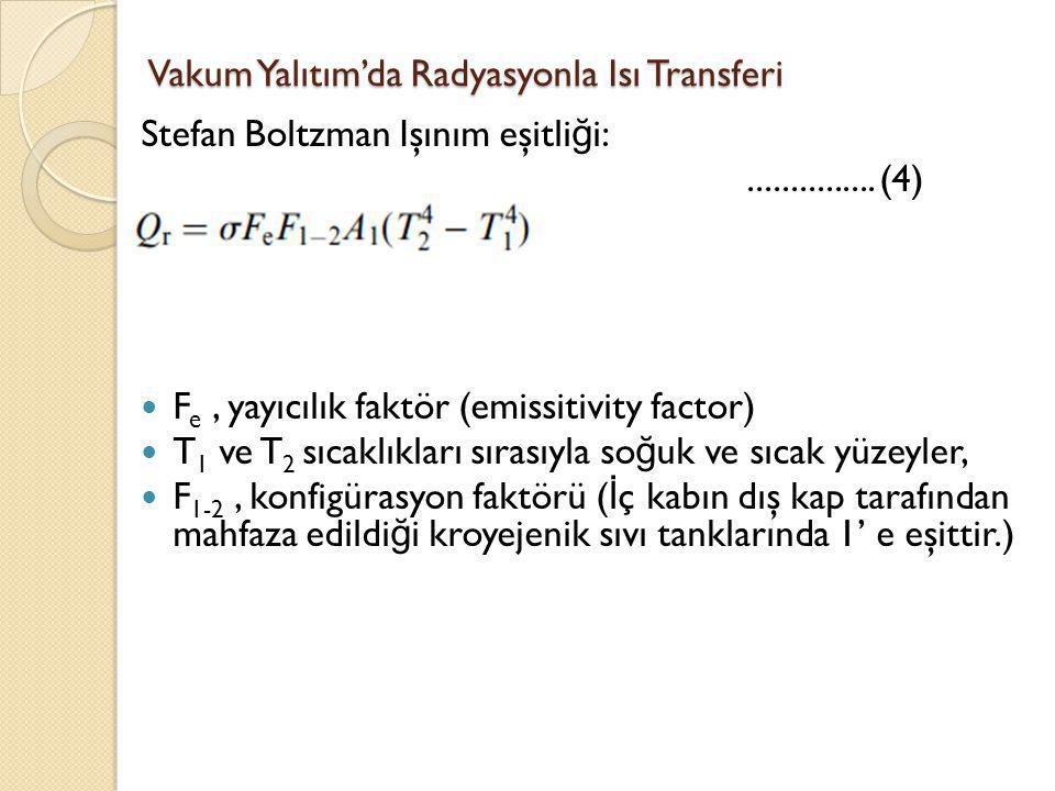 Vakum Yalıtım'da Radyasyonla Isı Transferi Stefan Boltzman Işınım eşitli ğ i:............... (4) F e, yayıcılık faktör (emissitivity factor) T 1 ve T
