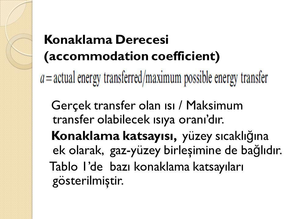 Konaklama Derecesi (accommodation coefficient) Gerçek transfer olan ısı / Maksimum transfer olabilecek ısıya oranı'dır. Konaklama katsayısı, yüzey sıc