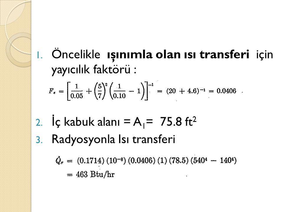 1. Öncelikle ışınımla olan ısı transferi için yayıcılık faktörü : 2. İ ç kabuk alanı = A 1 = 75.8 ft 2 3. Radyosyonla Isı transferi