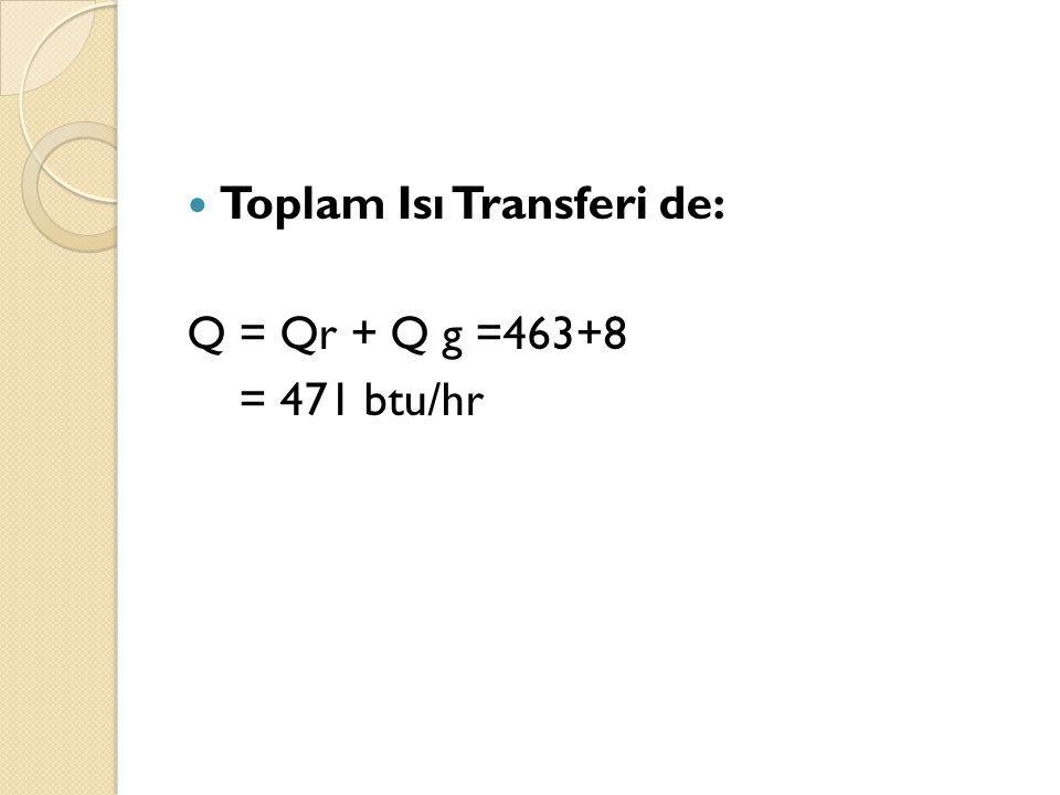 Toplam Isı Transferi de: Q = Qr + Q g =463+8 = 471 btu/hr