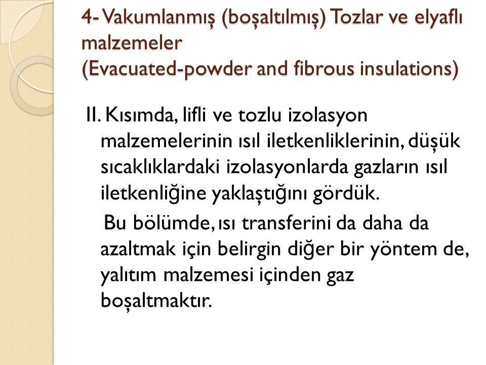 4- Vakumlanmış (boşaltılmış) Tozlar ve elyaflı malzemeler (Evacuated-powder and fibrous insulations) II. Kısımda, lifli ve tozlu izolasyon malzemeleri