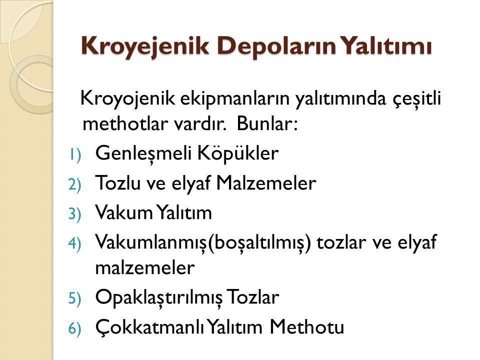 Kroyejenik Depoların Yalıtımı Kroyojenik ekipmanların yalıtımında çeşitli methotlar vardır. Bunlar: 1) Genleşmeli Köpükler 2) Tozlu ve elyaf Malzemele