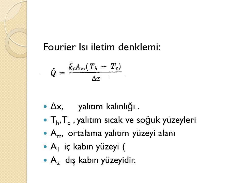 Fourier Isı iletim denklemi: Δ x, yalıtım kalınlı ğ ı. T h, T c, yalıtım sıcak ve so ğ uk yüzeyleri A m, ortalama yalıtım yüzeyi alanı A 1 iç kabın yü