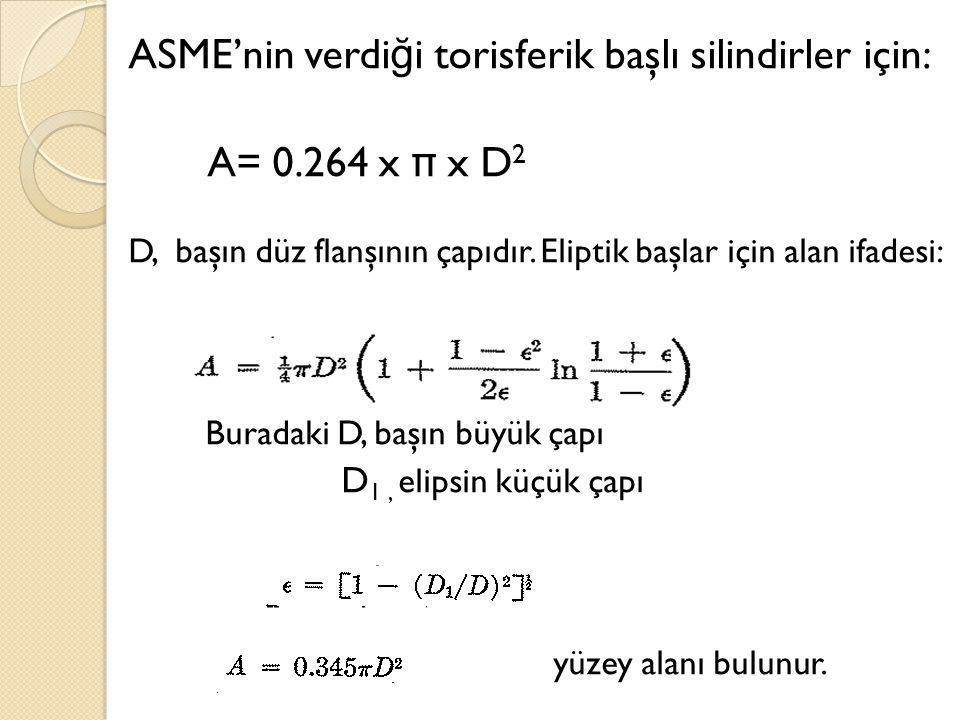 ASME'nin verdi ğ i torisferik başlı silindirler için: A= 0.264 x π x D 2 D, başın düz flanşının çapıdır. Eliptik başlar için alan ifadesi: Buradaki D,