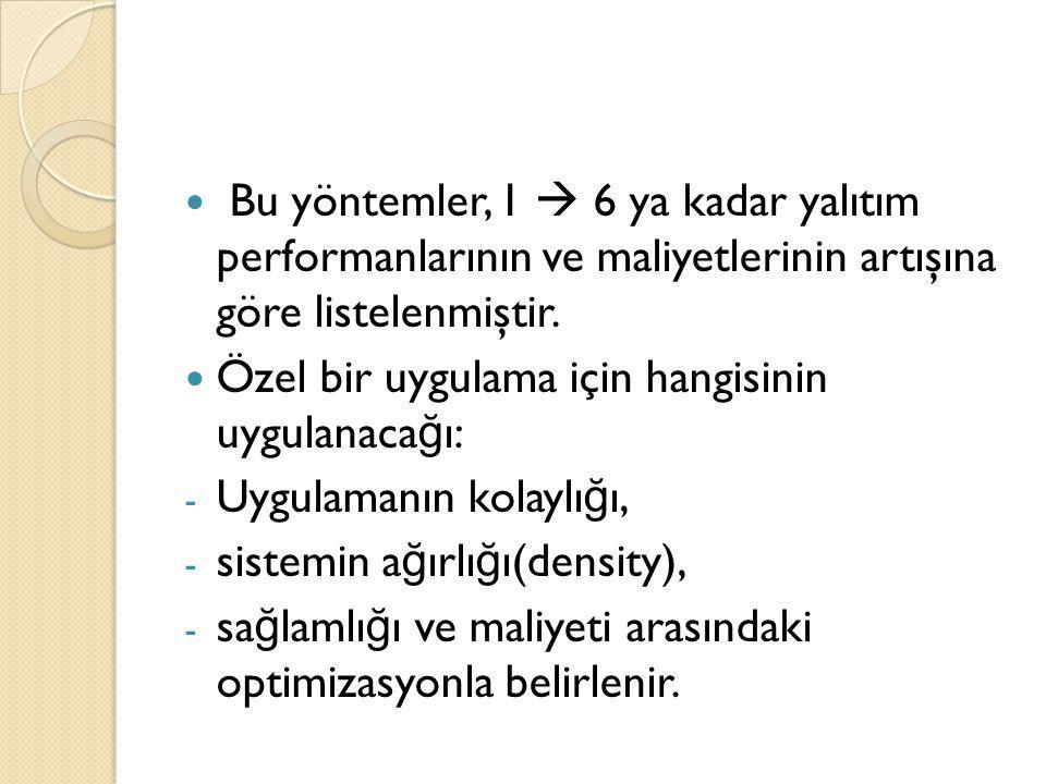 Bu yöntemler, 1  6 ya kadar yalıtım performanlarının ve maliyetlerinin artışına göre listelenmiştir.