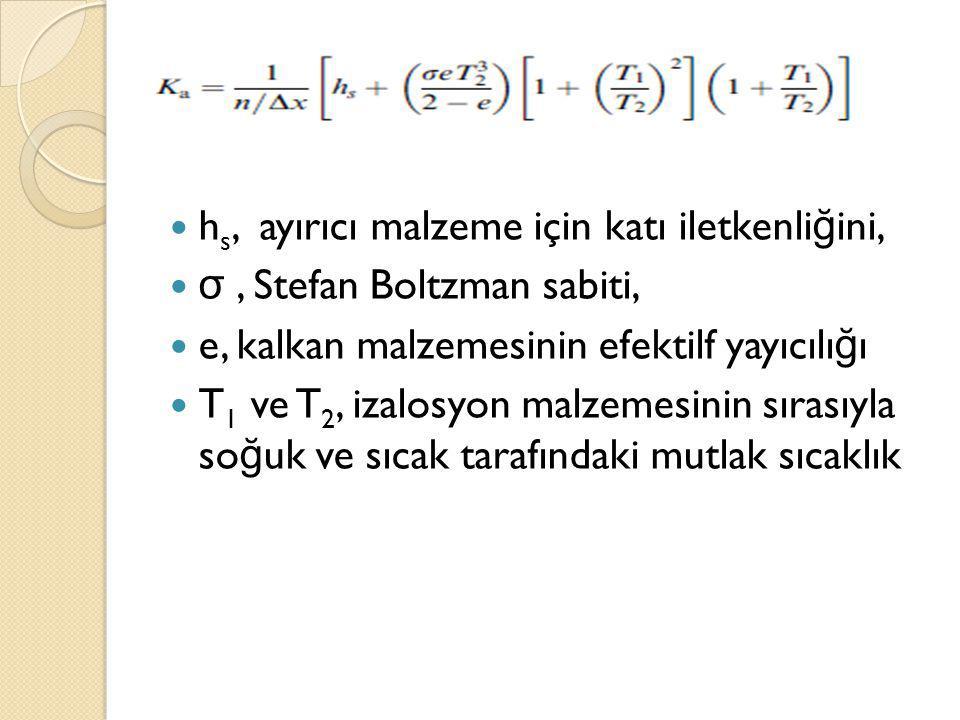 h s, ayırıcı malzeme için katı iletkenli ğ ini, σ, Stefan Boltzman sabiti, e, kalkan malzemesinin efektilf yayıcılı ğ ı T 1 ve T 2, izalosyon malzemes