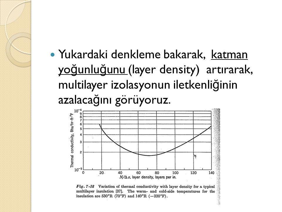 Yukardaki denkleme bakarak, katman yo ğ unlu ğ unu (layer density) artırarak, multilayer izolasyonun iletkenli ğ inin azalaca ğ ını görüyoruz.