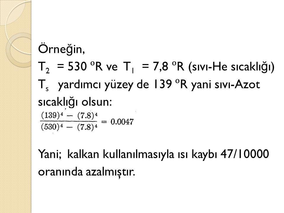 Örne ğ in, T 2 = 530 R ve T 1 = 7,8 R (sıvı-He sıcaklı ğ ı) T s yardımcı yüzey de 139 R yani sıvı-Azot sıcaklı ğ ı olsun: Yani; kalkan kullanılmasıyla