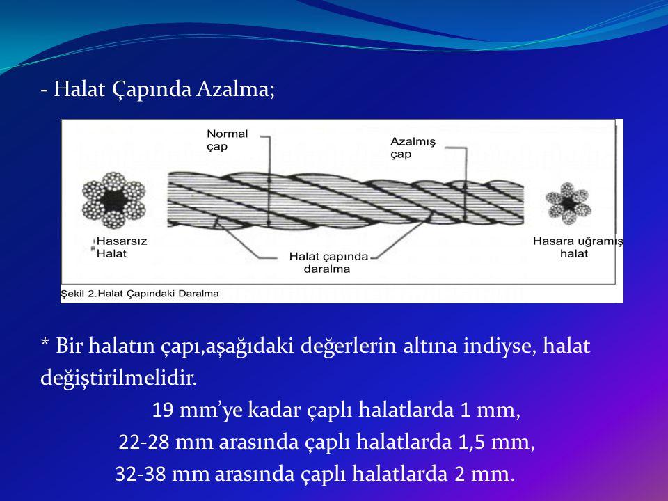 - Halat Çapında Azalma; * Bir halatın çapı,aşağıdaki değerlerin altına indiyse, halat değiştirilmelidir. 19 mm'ye kadar çaplı halatlarda 1 mm, 22-28 m