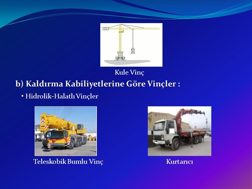 2) Transportörlerde Güvenlik : Sanayide kullanılan yaygın transportör çeşitleri şunlardır.