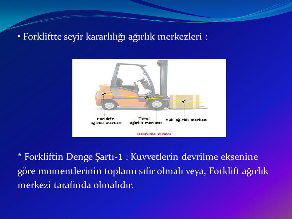 Forkliftte seyir kararlılığı ağırlık merkezleri : * Forkliftin Denge Şartı-1 : Kuvvetlerin devrilme eksenine göre momentlerinin toplamı sıfır olmalı v