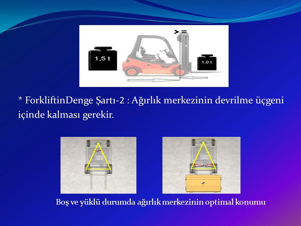 * ForkliftinDenge Şartı-2 : Ağırlık merkezinin devrilme üçgeni içinde kalması gerekir. Boş ve yüklü durumda ağırlık merkezinin optimal konumu