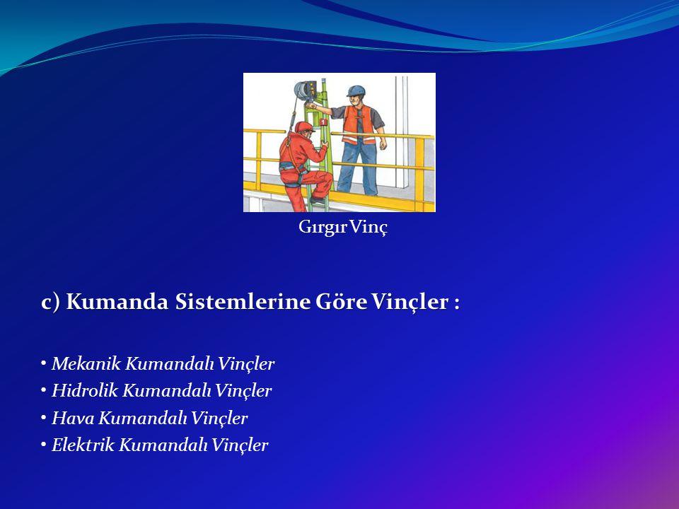 c) Kumanda Sistemlerine Göre Vinçler : Mekanik Kumandalı Vinçler Hidrolik Kumandalı Vinçler Hava Kumandalı Vinçler Elektrik Kumandalı Vinçler Gırgır V