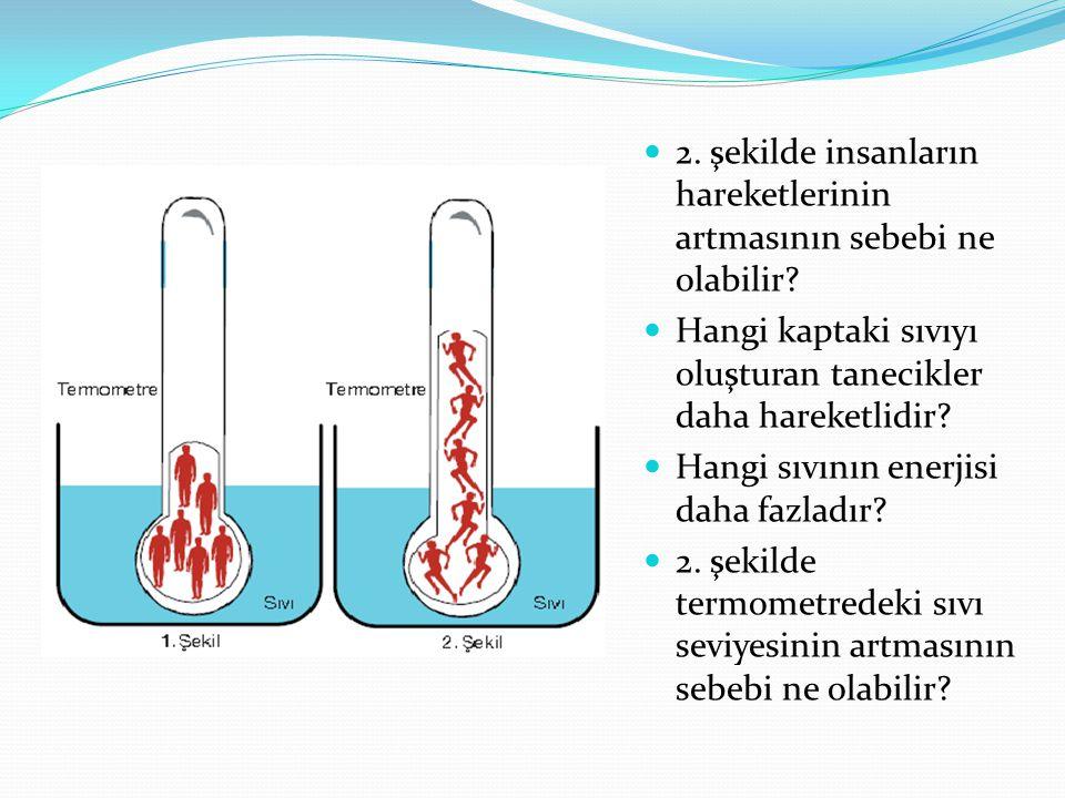 2. şekilde insanların hareketlerinin artmasının sebebi ne olabilir? Hangi kaptaki sıvıyı oluşturan tanecikler daha hareketlidir? Hangi sıvının enerjis