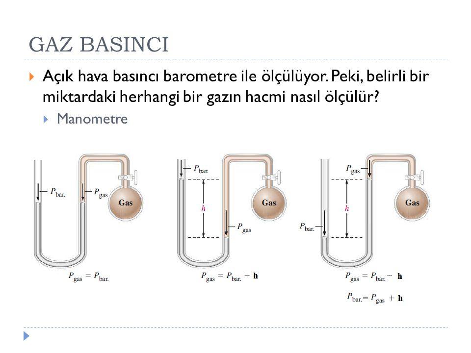 GAZ BASINCI  Açık hava basıncı barometre ile ölçülüyor. Peki, belirli bir miktardaki herhangi bir gazın hacmi nasıl ölçülür?  Manometre
