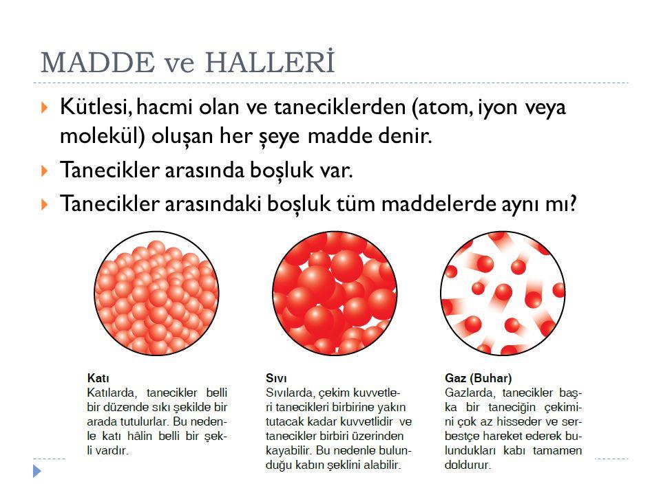MADDE ve HALLERİ  Kütlesi, hacmi olan ve taneciklerden (atom, iyon veya molekül) oluşan her şeye madde denir.  Tanecikler arasında boşluk var.  Tan