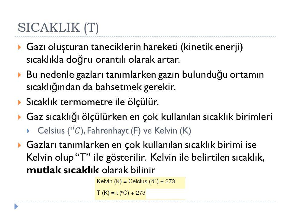 SICAKLIK (T)