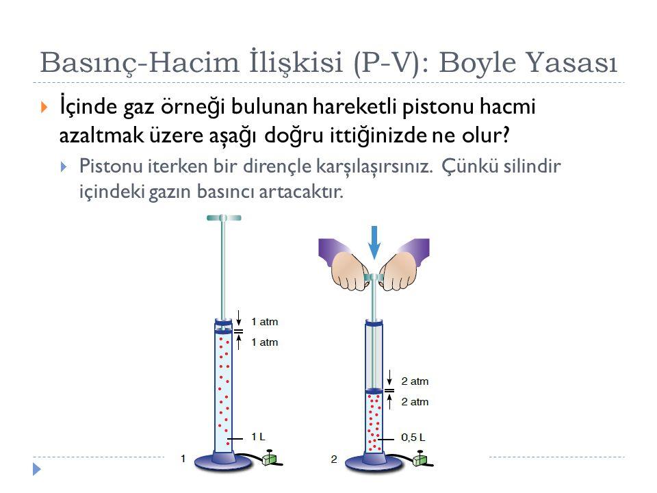 Basınç-Hacim İlişkisi (P-V): Boyle Yasası  İ çinde gaz örne ğ i bulunan hareketli pistonu hacmi azaltmak üzere aşa ğ ı do ğ ru itti ğ inizde ne olur?