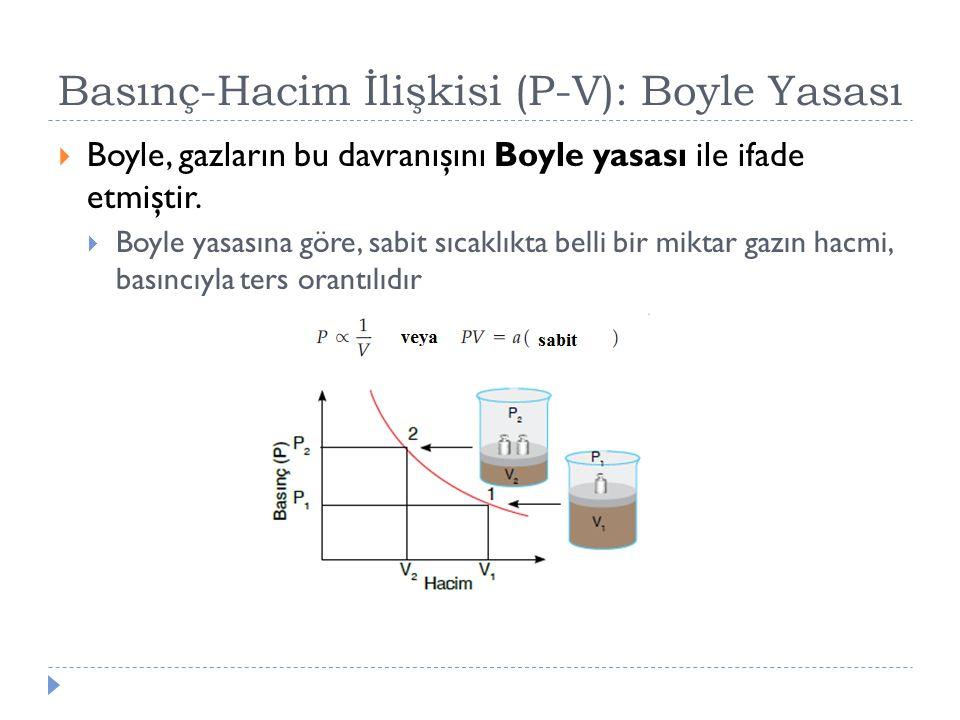 Basınç-Hacim İlişkisi (P-V): Boyle Yasası  Boyle, gazların bu davranışını Boyle yasası ile ifade etmiştir.  Boyle yasasına göre, sabit sıcaklıkta be