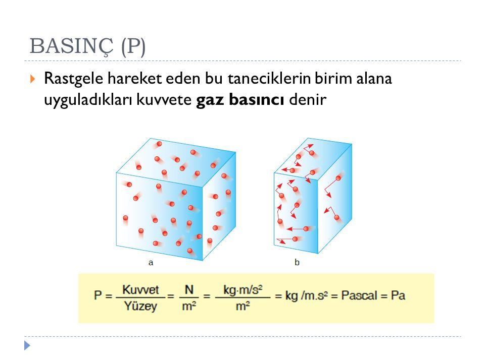 BASINÇ (P)  Rastgele hareket eden bu taneciklerin birim alana uyguladıkları kuvvete gaz basıncı denir