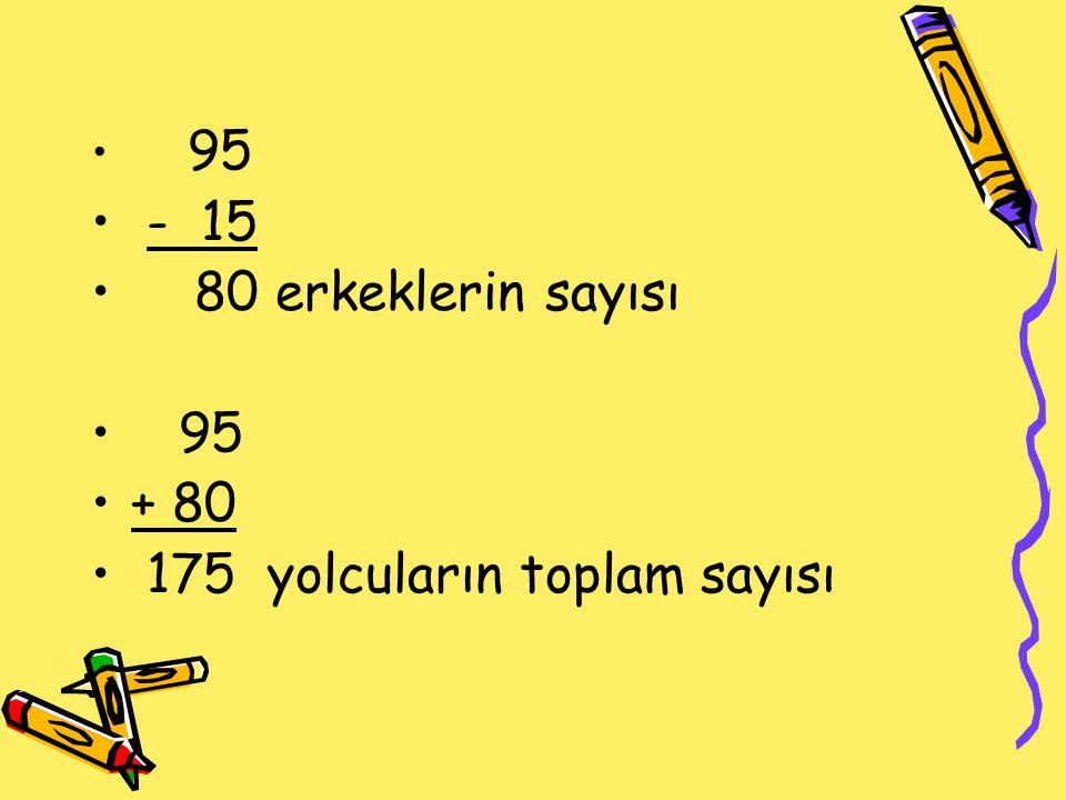 95 - 15 80 erkeklerin sayısı 95 + 80 175 yolcuların toplam sayısı