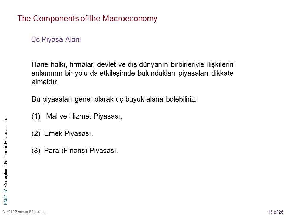 15 of 26 © 2012 Pearson Education PART IV Concepts and Problems in Macroeconomics Hane halkı, firmalar, devlet ve dış dünyanın birbirleriyle ilişkilerini anlamının bir yolu da etkileşimde bulundukları piyasaları dikkate almaktır.
