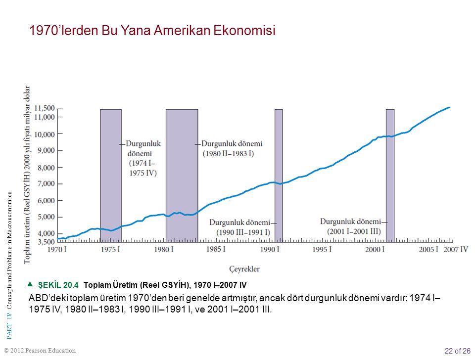 22 of 26 © 2012 Pearson Education PART IV Concepts and Problems in Macroeconomics 1970'lerden Bu Yana Amerikan Ekonomisi  ŞEKİL 20.4 Toplam Üretim (Reel GSYİH), 1970 I–2007 IV ABD'deki toplam üretim 1970'den beri genelde artmıştır, ancak dört durgunluk dönemi vardır: 1974 I– 1975 IV, 1980 II–1983 I, 1990 III–1991 I, ve 2001 I–2001 III.