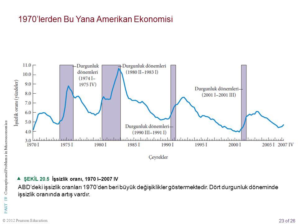 23 of 26 © 2012 Pearson Education PART IV Concepts and Problems in Macroeconomics  ŞEKİL 20.5 İşsizlik oranı, 1970 I–2007 IV ABD'deki işsizlik oranları 1970'den beri büyük değişiklikler göstermektedir.