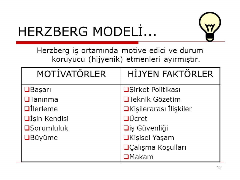 12 HERZBERG MODELİ... Herzberg iş ortamında motive edici ve durum koruyucu (hijyenik) etmenleri ayırmıştır. MOTİVATÖRLERHİJYEN FAKTÖRLER  Başarı  Ta